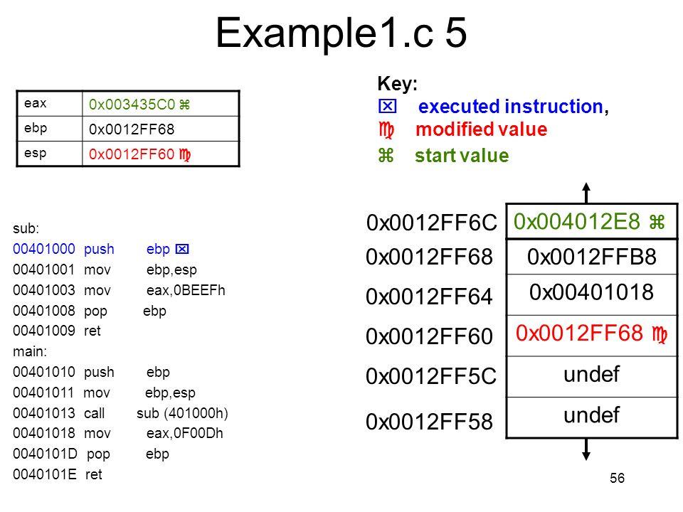 Example1.c 5 0x004012E8  0x0012FFB8 0x00401018 0x0012FF68  undef