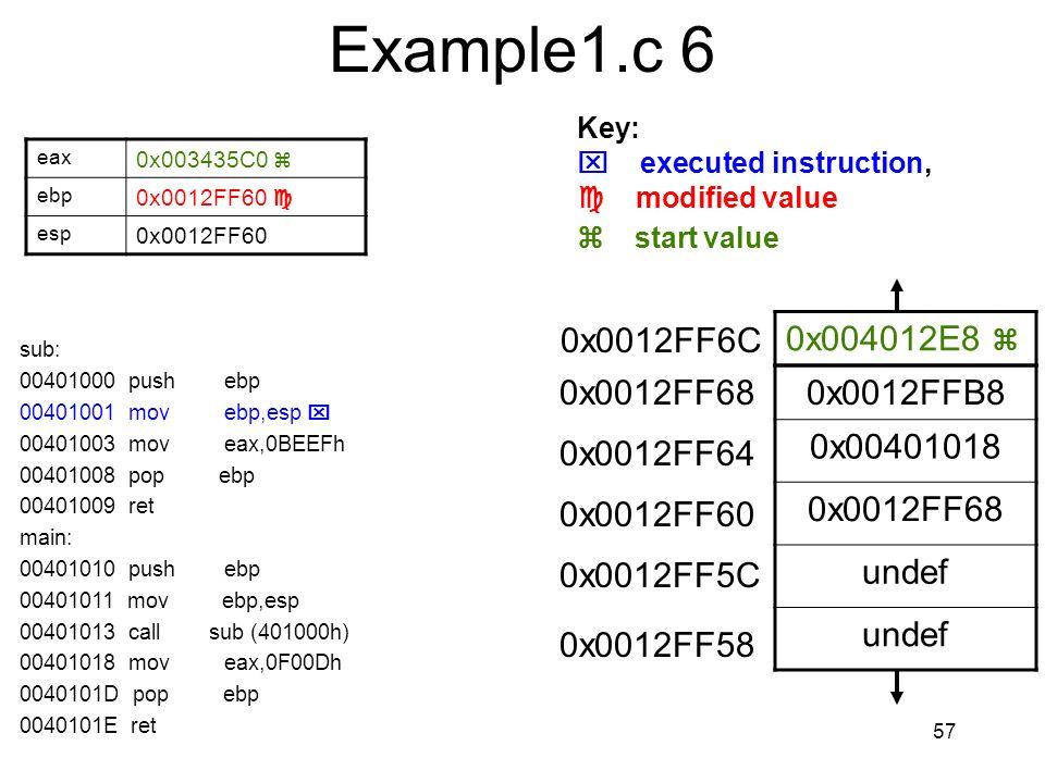 Example1.c 6 0x004012E8  0x0012FFB8 0x00401018 0x0012FF68 undef