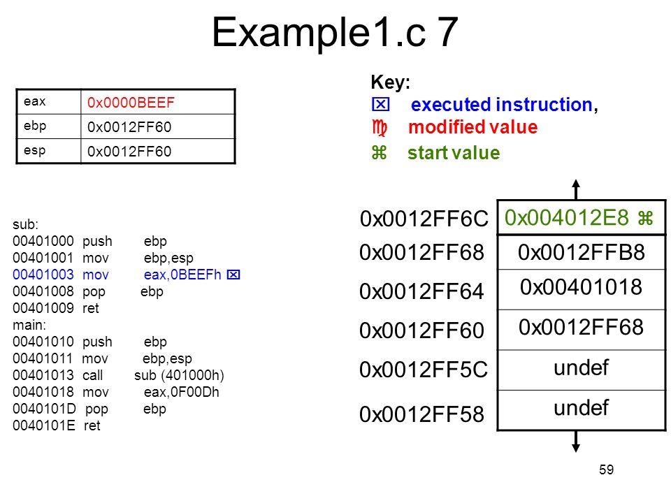 Example1.c 7 0x004012E8  0x0012FFB8 0x00401018 0x0012FF68 undef