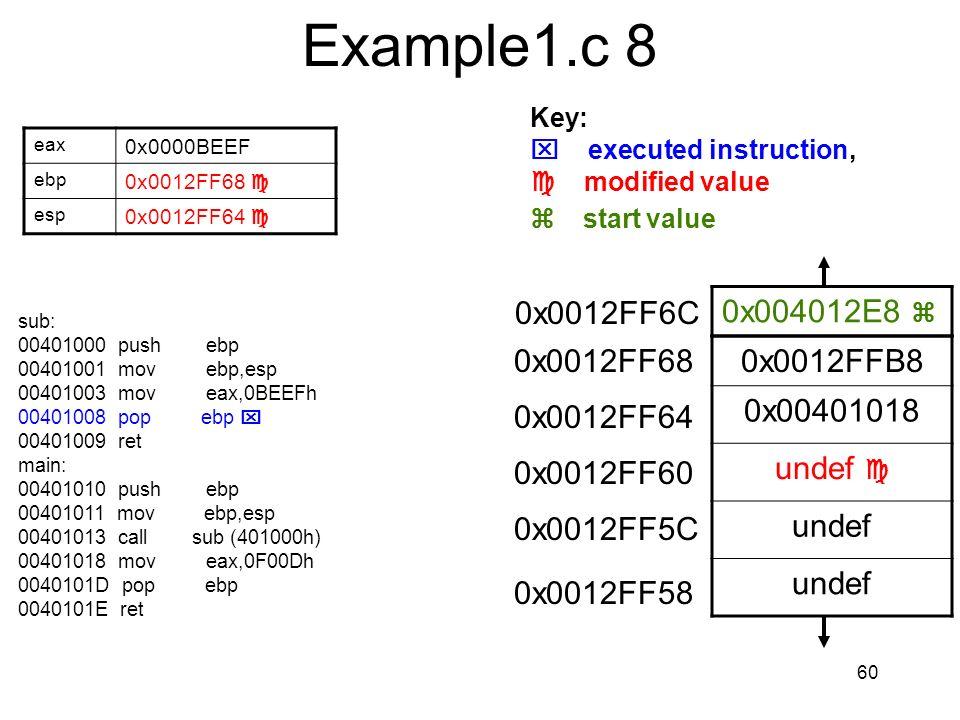Example1.c 8 0x004012E8  0x0012FFB8 0x00401018 undef  undef