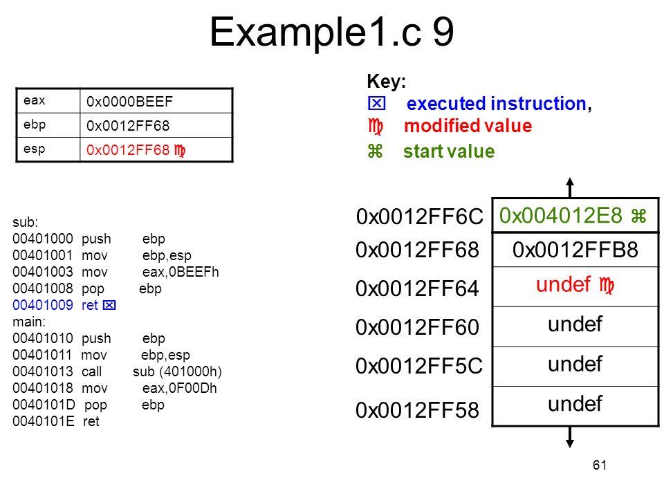 Example1.c 9 0x004012E8  0x0012FFB8 undef  undef 0x0012FF6C