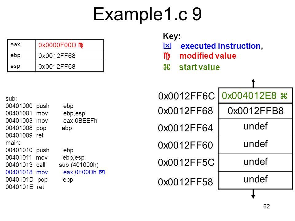 Example1.c 9 0x004012E8  0x0012FFB8 undef 0x0012FF6C 0x0012FF68