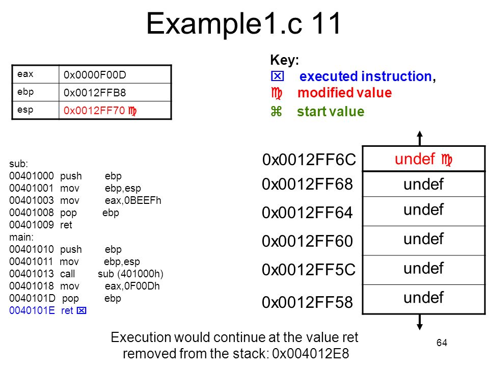 Example1.c 11 undef  undef 0x0012FF6C 0x0012FF68 0x0012FF64