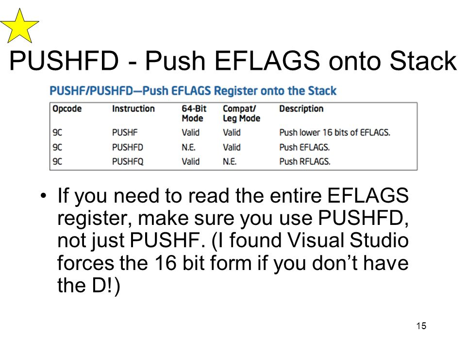 PUSHFD - Push EFLAGS onto Stack