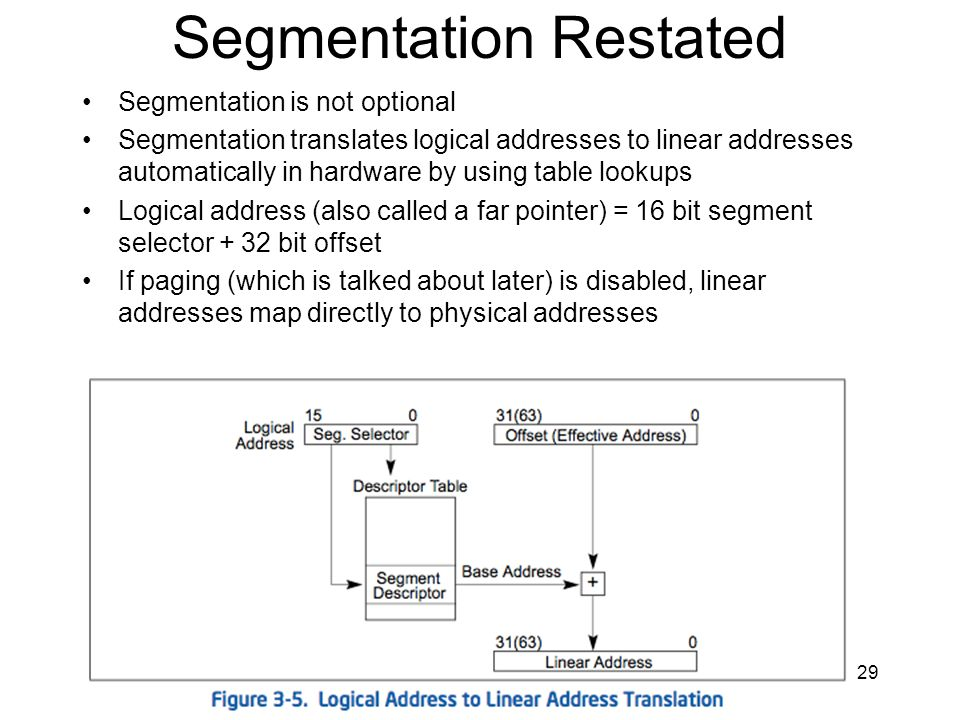 Segmentation Restated