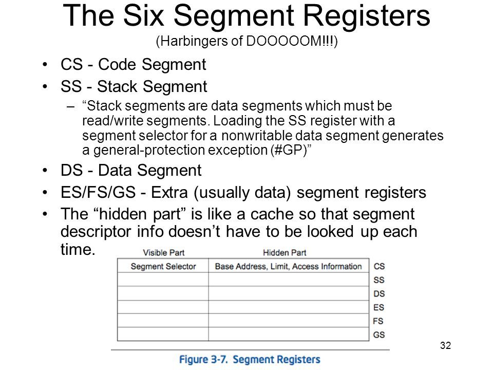 The Six Segment Registers (Harbingers of DOOOOOM!!!)