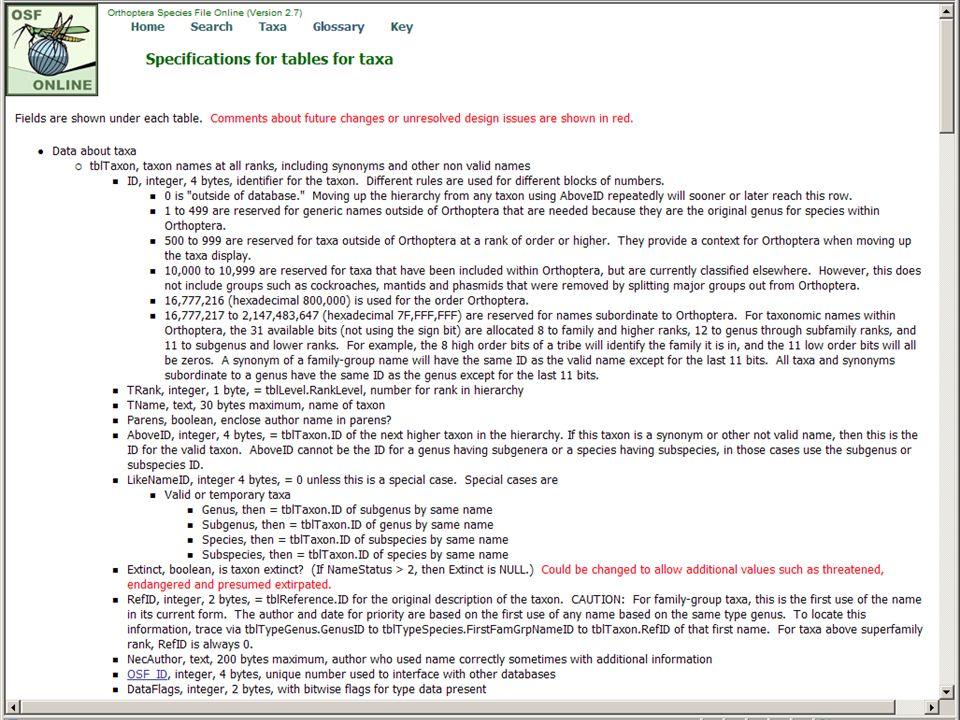Description of tblTaxon from TaxaTables