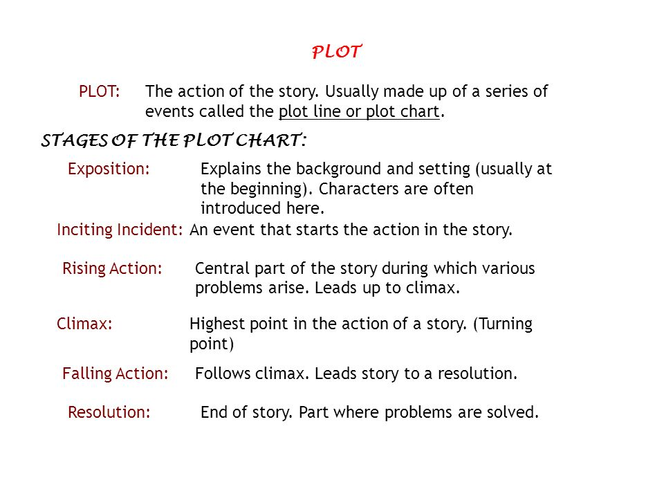 how to come up with a plot for a story
