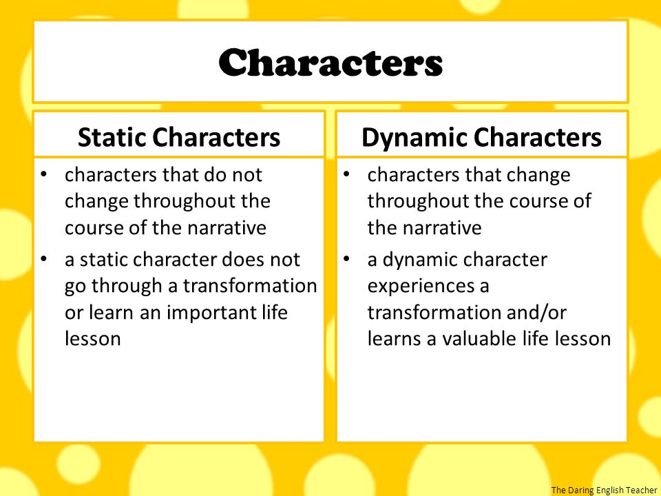 holden a dynamic or static character essay Huck finn essay dynamic characters essays and term papers search any of the  static and dynamic characters of the crucible the crucible is a play about the salem witch trials its main characters are richly developed and varied  huck and holden go through a series of events from which they are able to learn and grow from they are able.