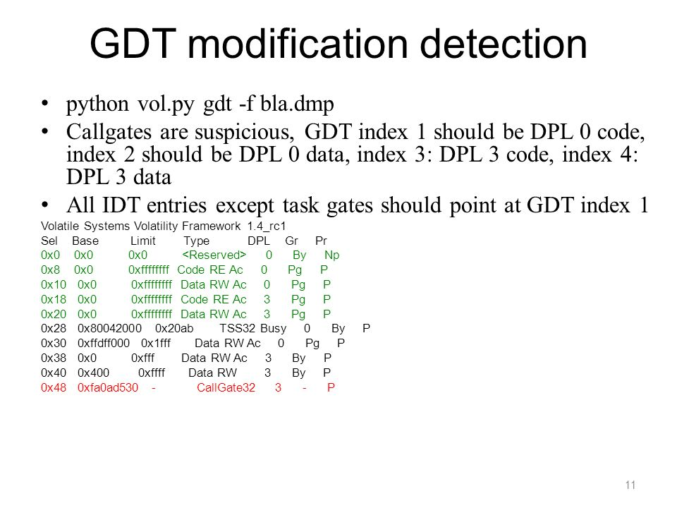 GDT modification detection