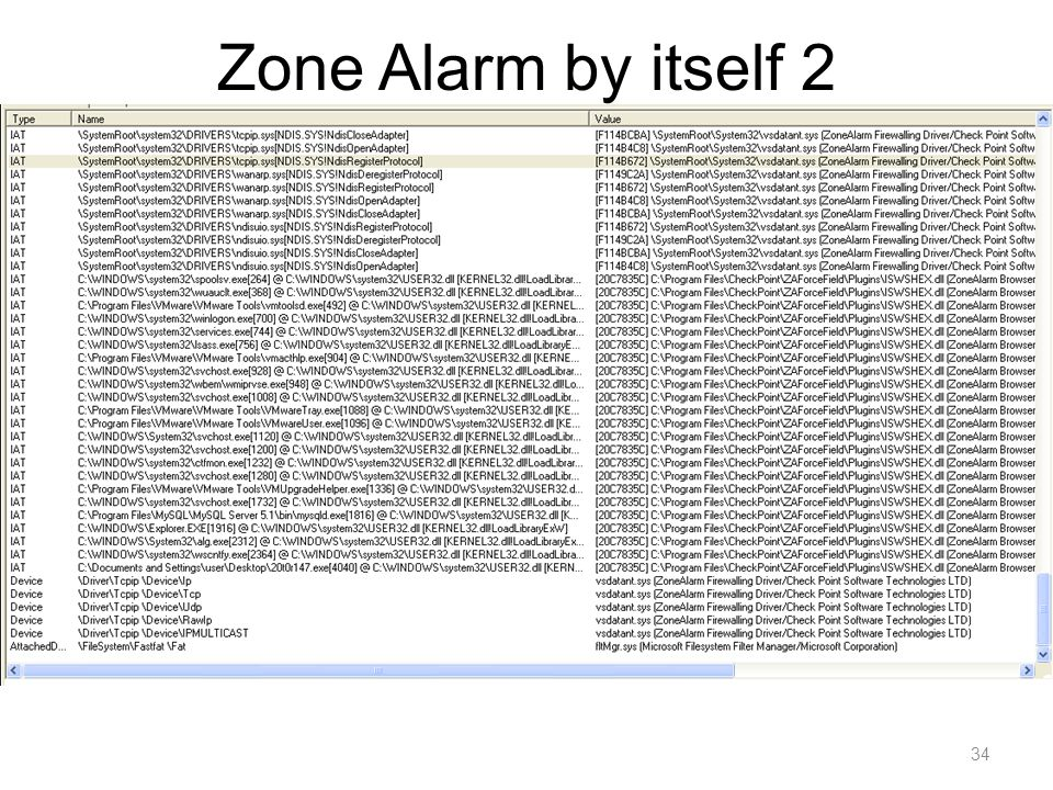 Zone Alarm by itself 2