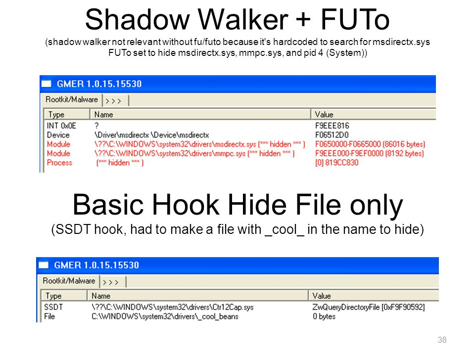 Shadow Walker + FUTo (shadow walker not relevant without fu/futo because it s hardcoded to search for msdirectx.sys FUTo set to hide msdirectx.sys, mmpc.sys, and pid 4 (System))
