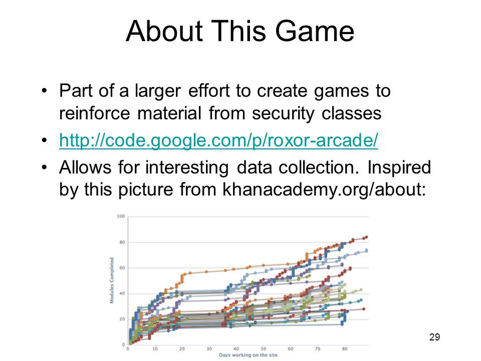 About This Game Part of a larger effort to create games to reinforce material from security classes.