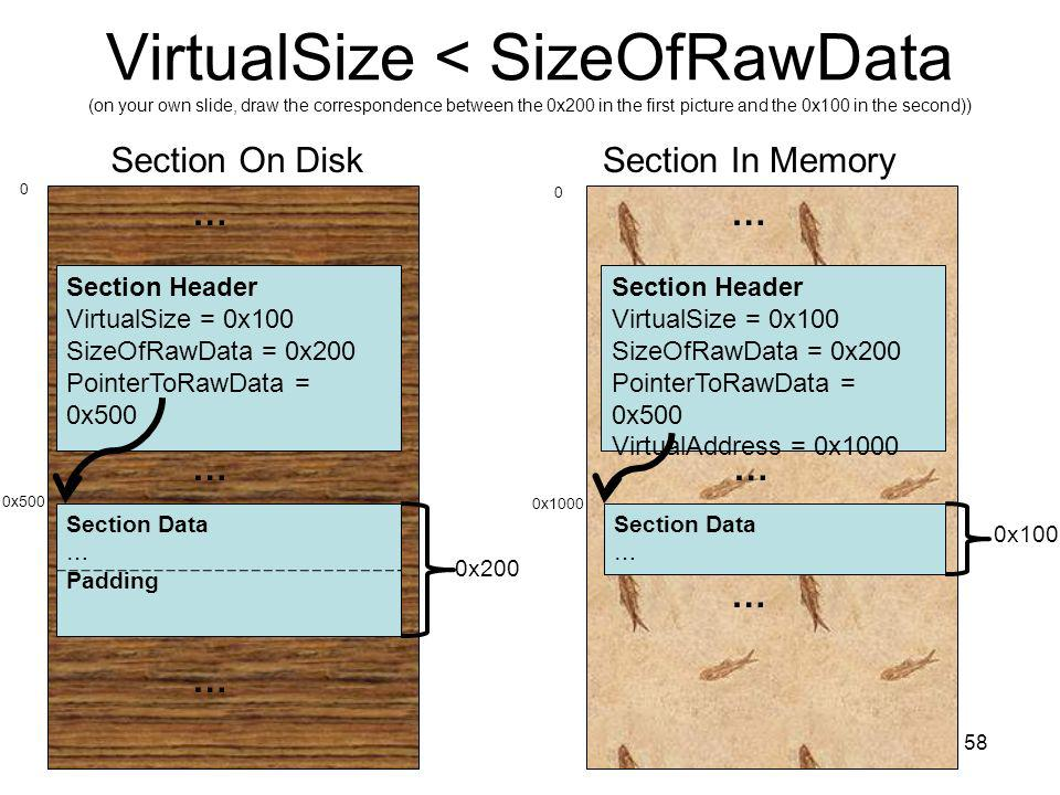 VirtualSize < SizeOfRawData (on your own slide, draw the correspondence between the 0x200 in the first picture and the 0x100 in the second))