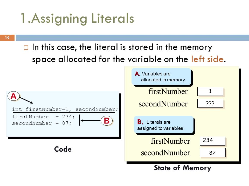 1.Assigning Literals In this case, the literal is stored in the memory space allocated for the variable on the left side.