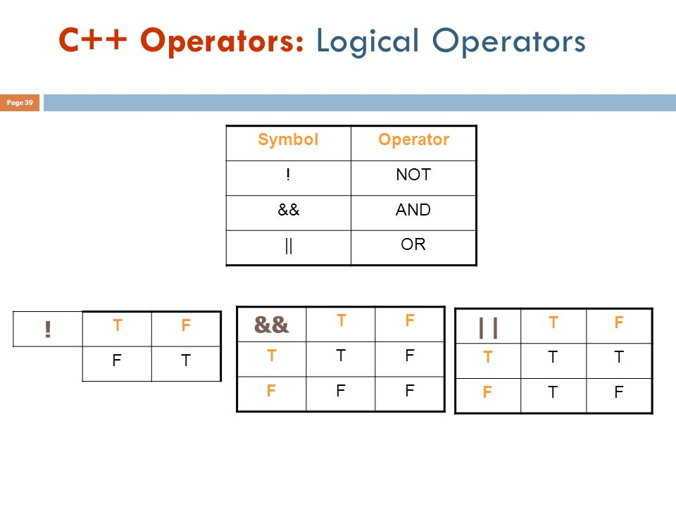 C++ Operators: Logical Operators