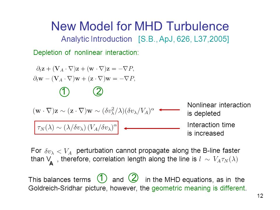 New Model for MHD Turbulence