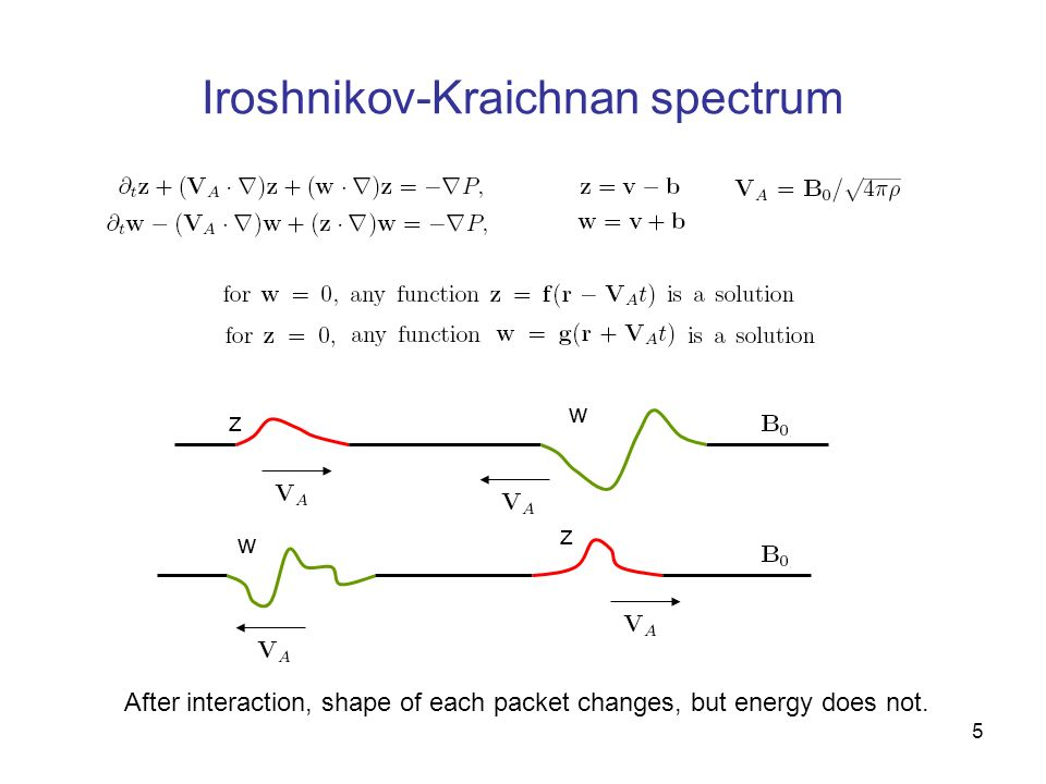 Iroshnikov-Kraichnan spectrum