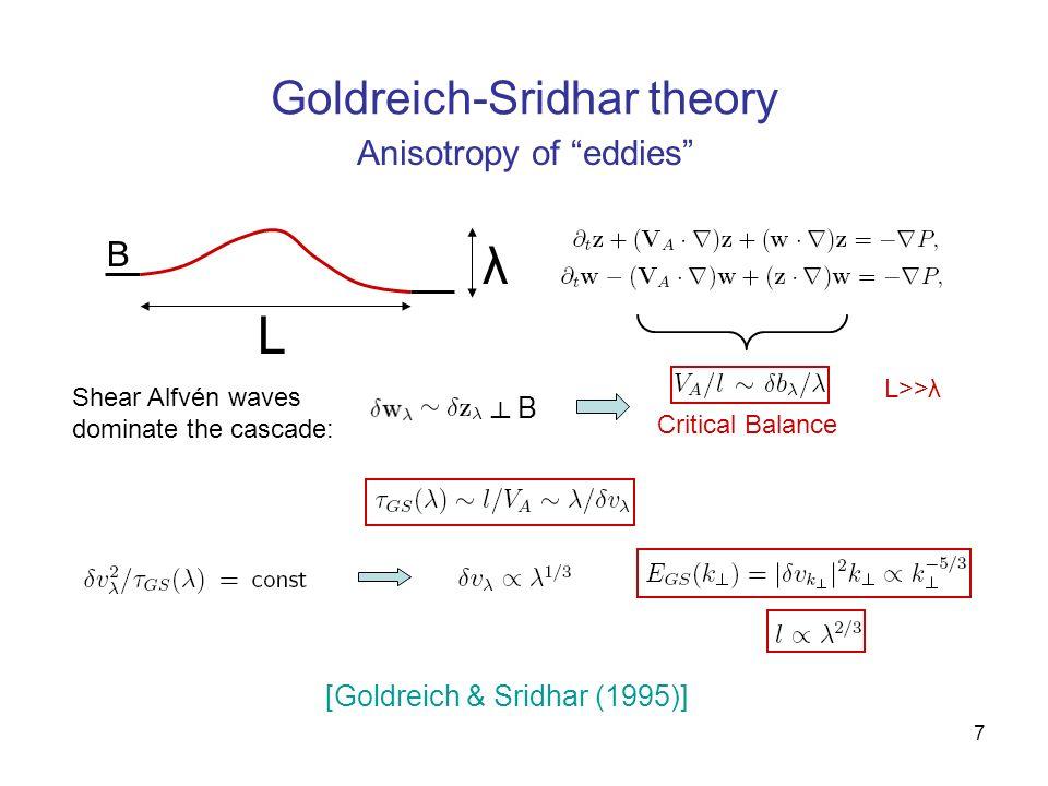 Goldreich-Sridhar theory