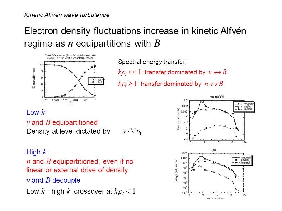Kinetic Alfvén wave turbulence