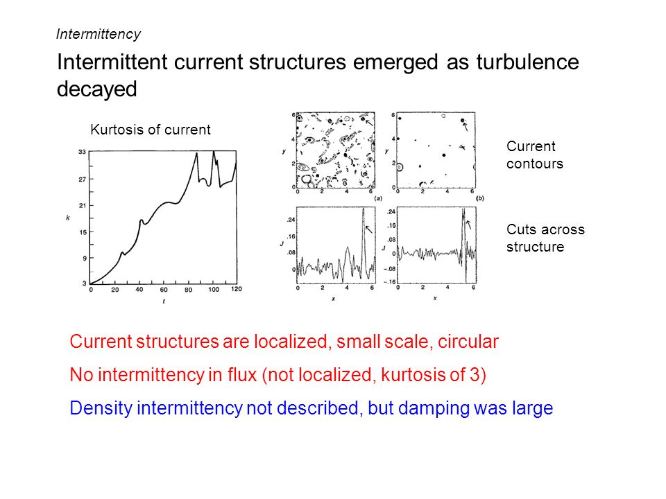 Intermittent current structures emerged as turbulence decayed