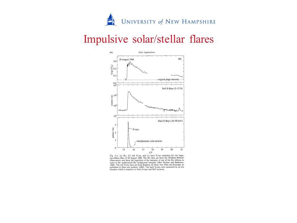 Impulsive solar/stellar flares