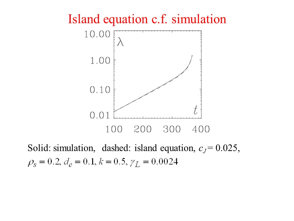 Island equation c.f. simulation