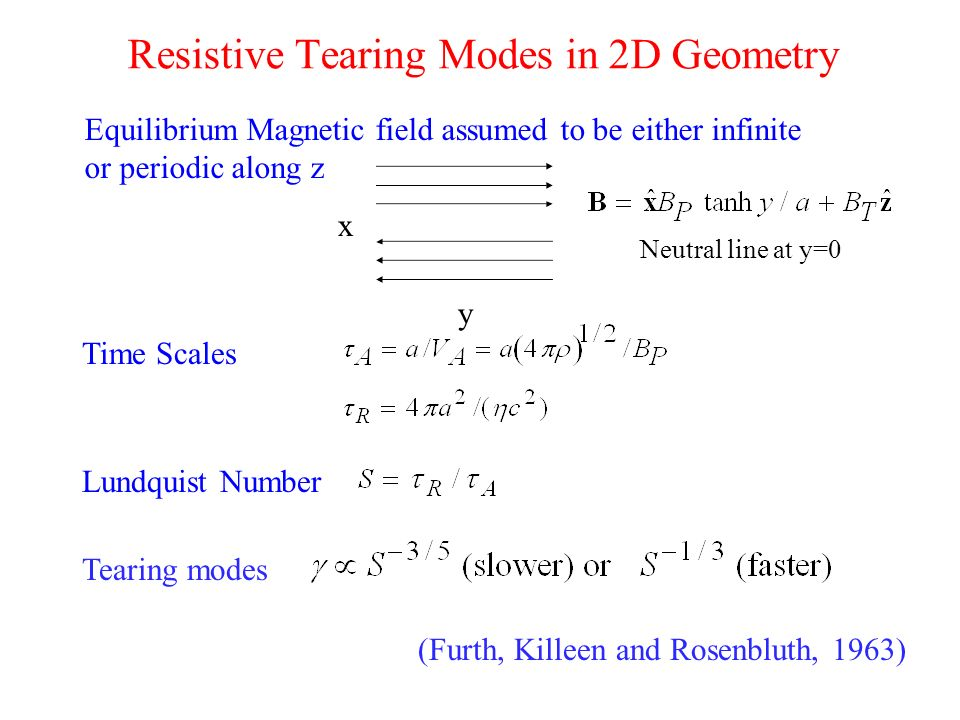 Resistive Tearing Modes in 2D Geometry