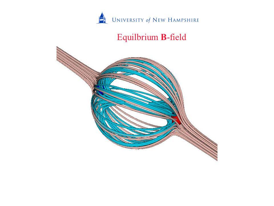 Equilbrium B-field
