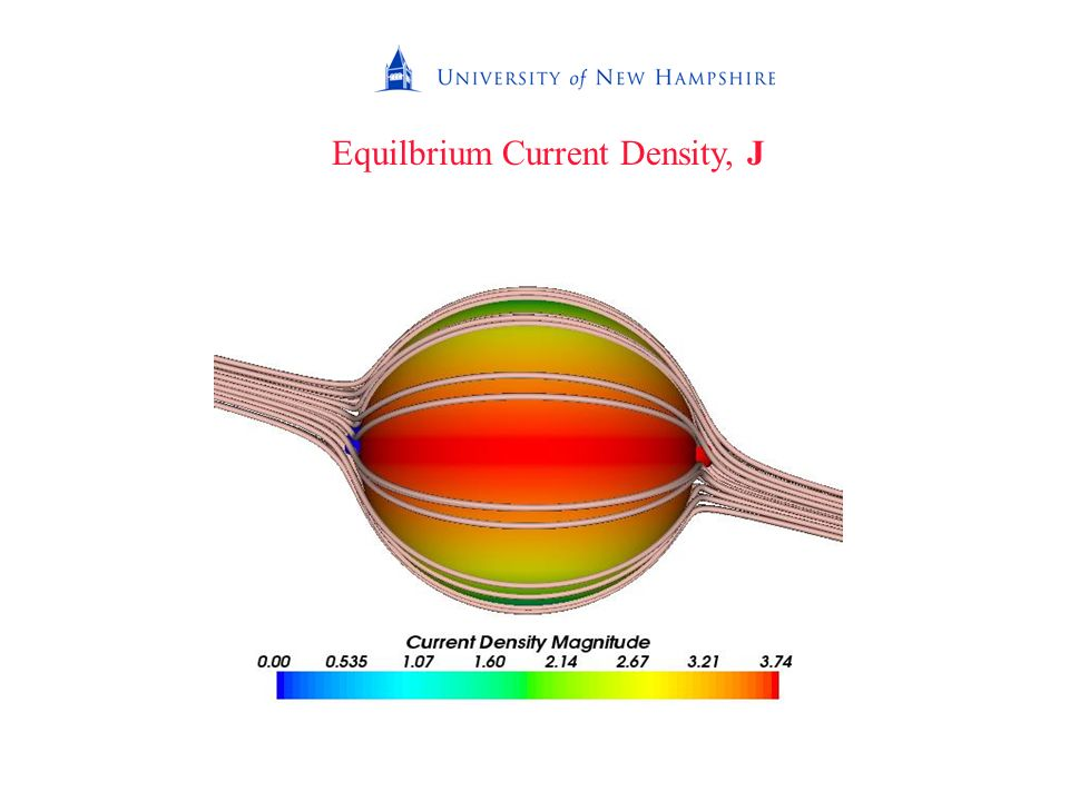 Equilbrium Current Density, J