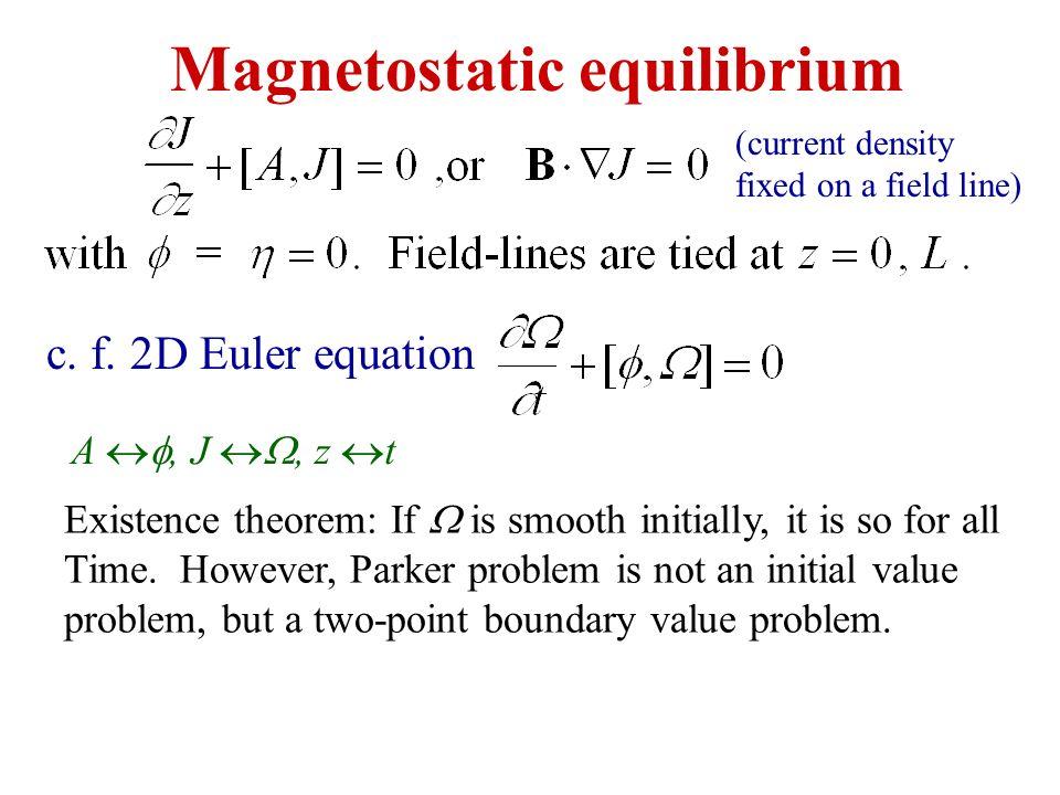Magnetostatic equilibrium