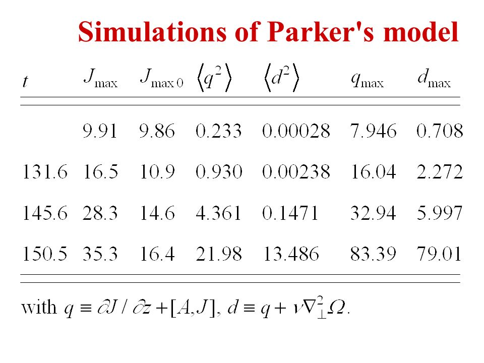 Simulations of Parker s model
