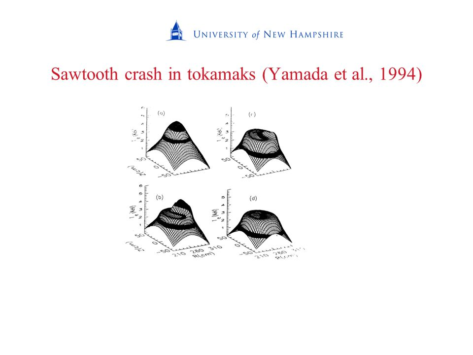 Sawtooth crash in tokamaks (Yamada et al., 1994)