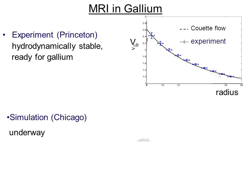 MRI in Gallium Experiment (Princeton) hydrodynamically stable, V