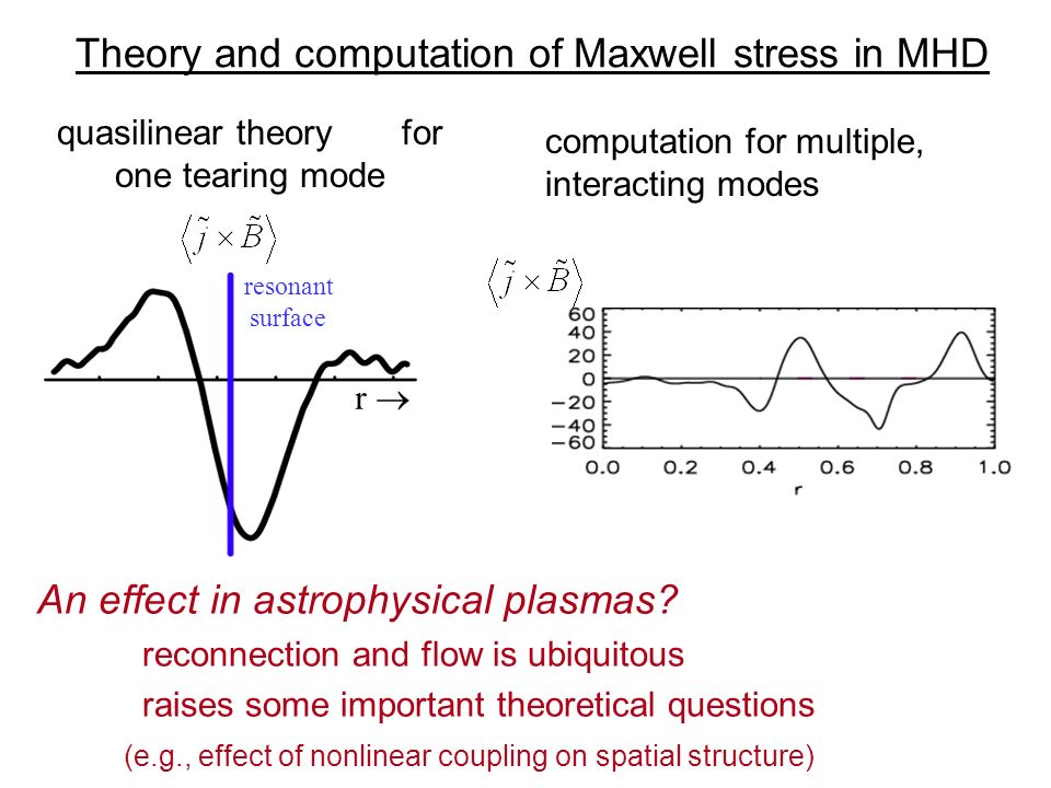 Theory and computation of Maxwell stress in MHD