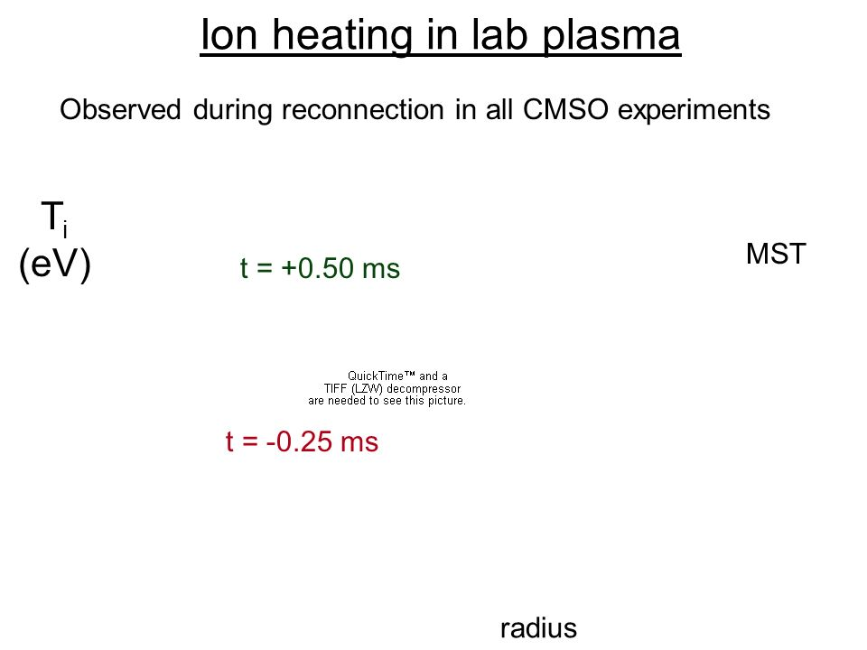 Ion heating in lab plasma