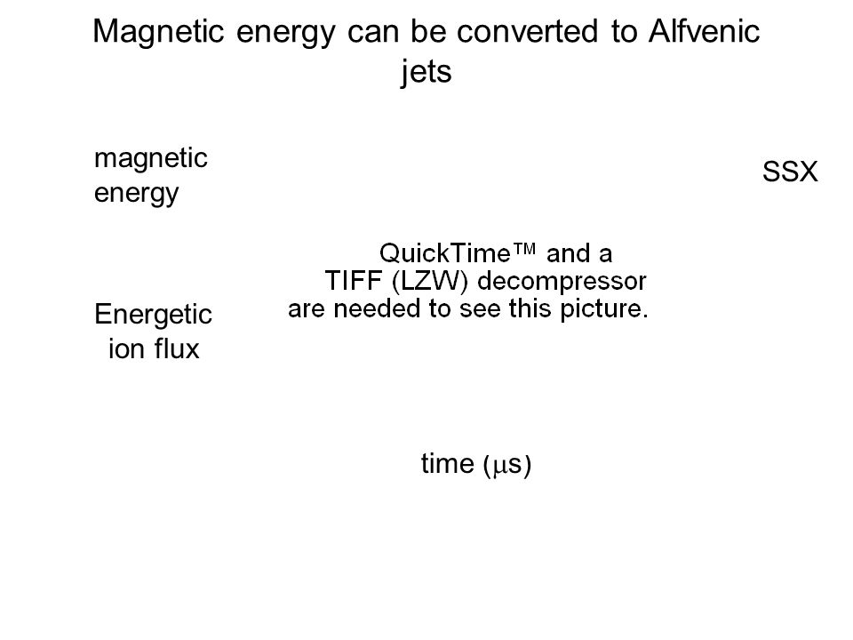 Magnetic energy can be converted to Alfvenic jets