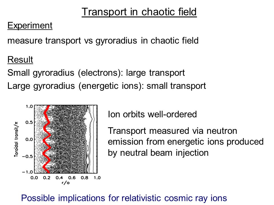 Transport in chaotic field