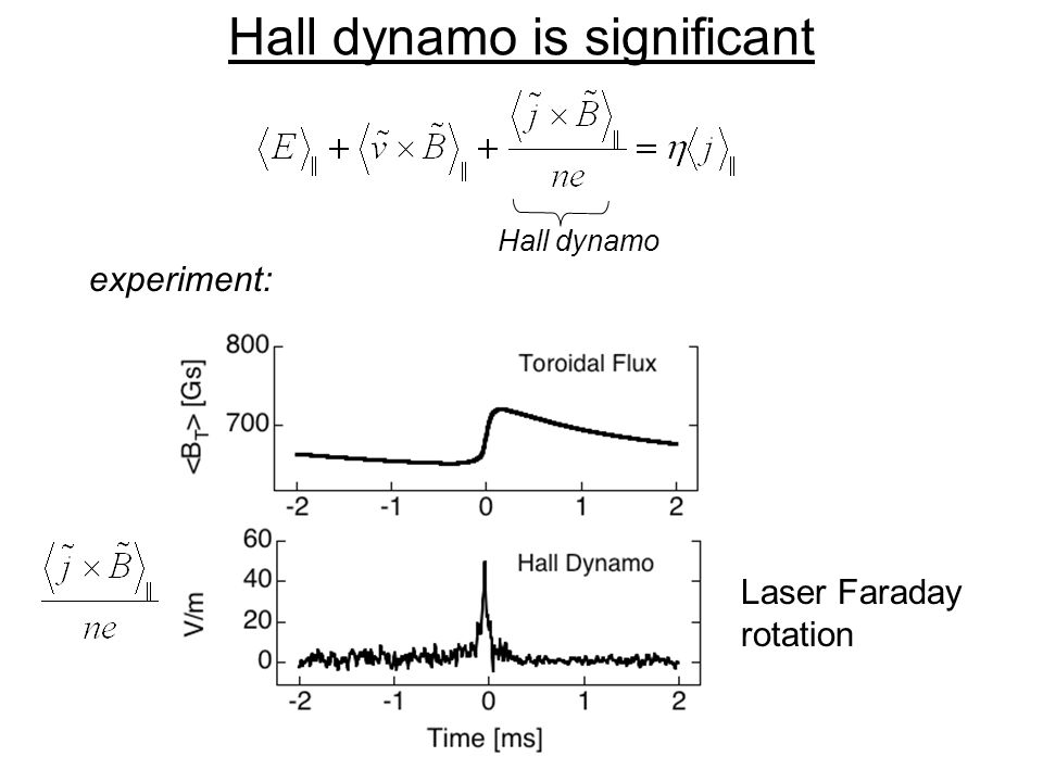Hall dynamo is significant