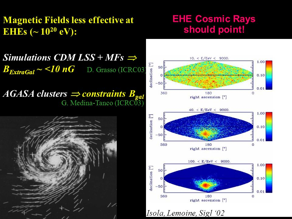 EHE Cosmic Rays should point!