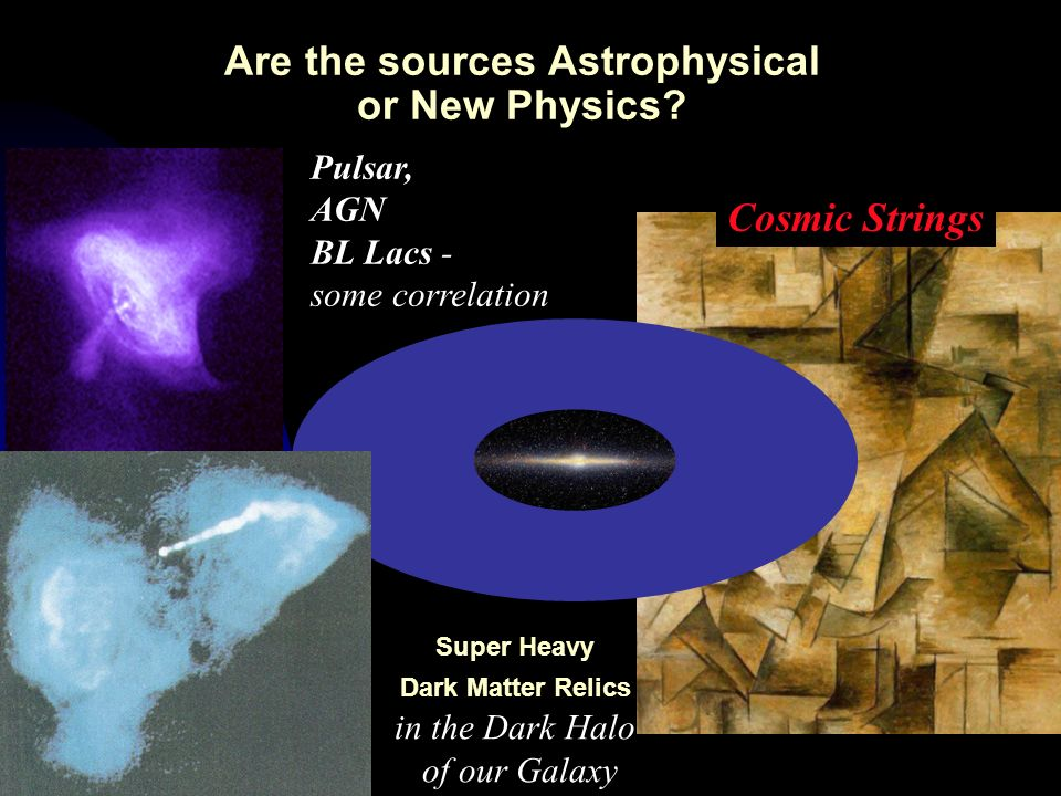 Are the sources Astrophysical or New Physics