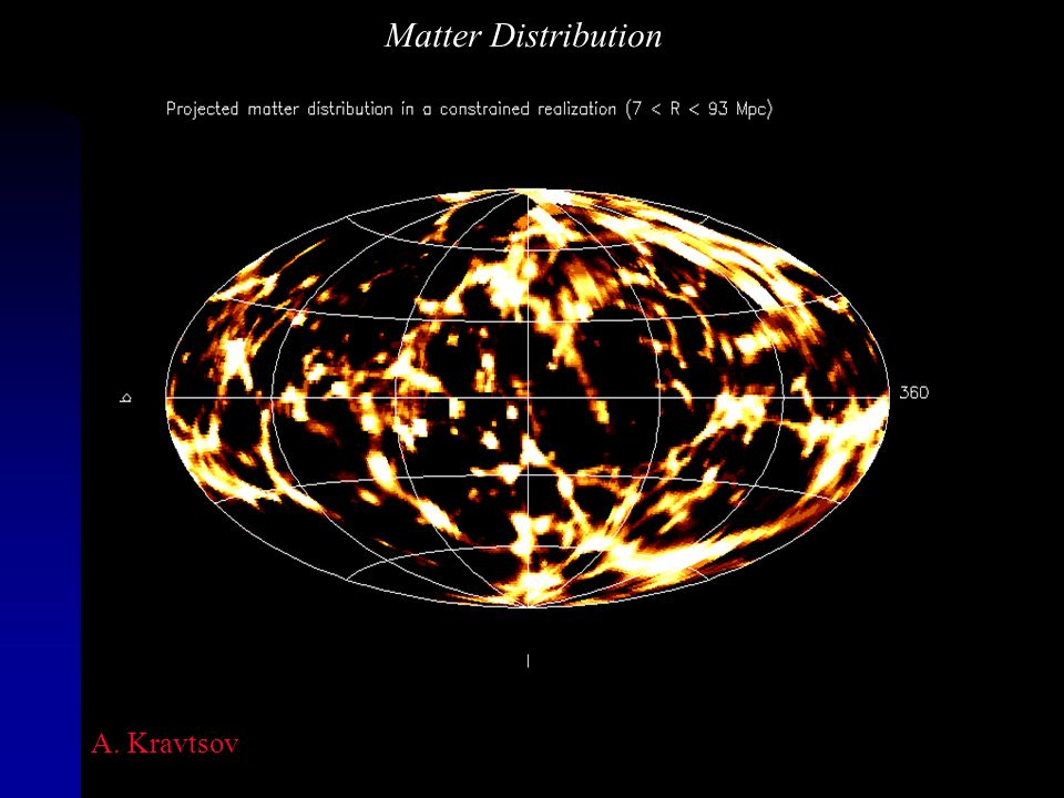 Matter Distribution A. Kravtsov