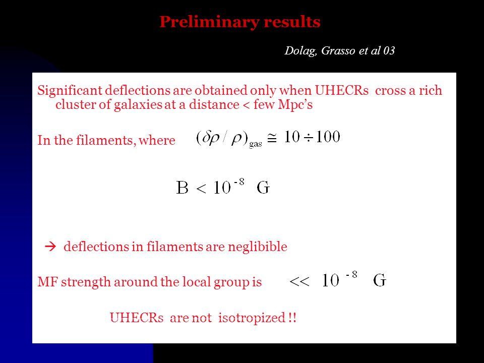 Preliminary results Dolag, Grasso et al 03.