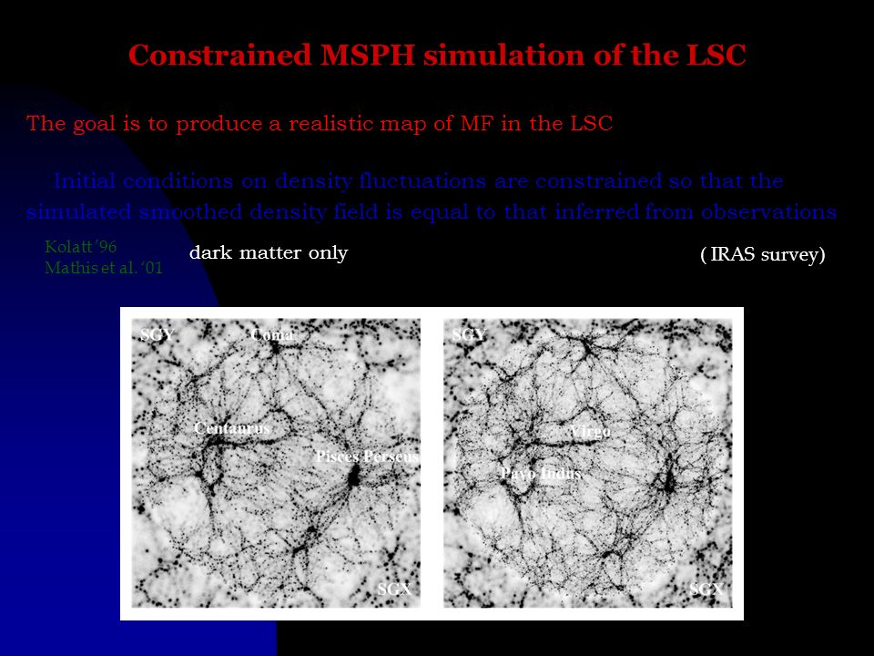Constrained MSPH simulation of the LSC