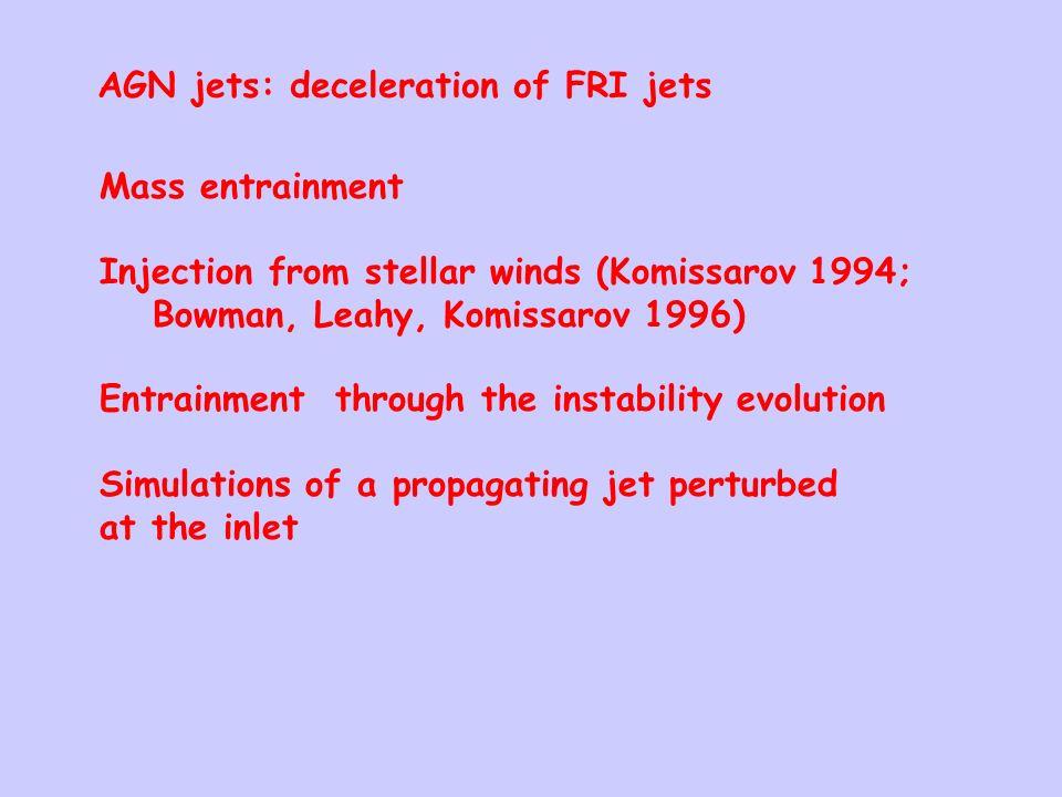 AGN jets: deceleration of FRI jets