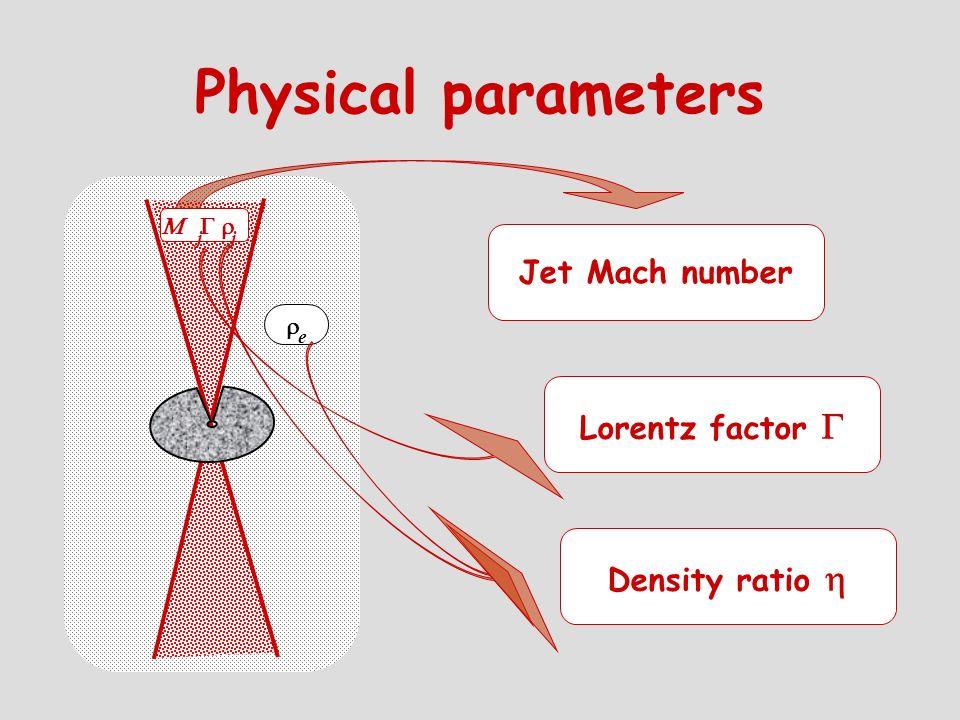 Physical parameters Jet Mach number Lorentz factor G Density ratio h