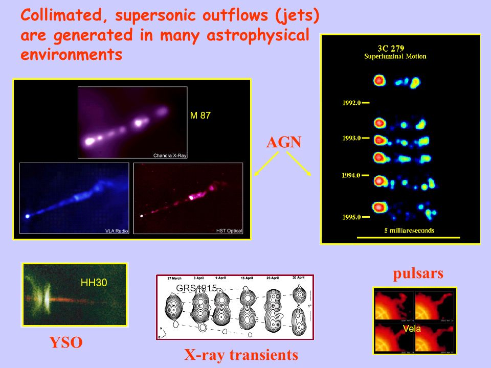 Collimated, supersonic outflows (jets)