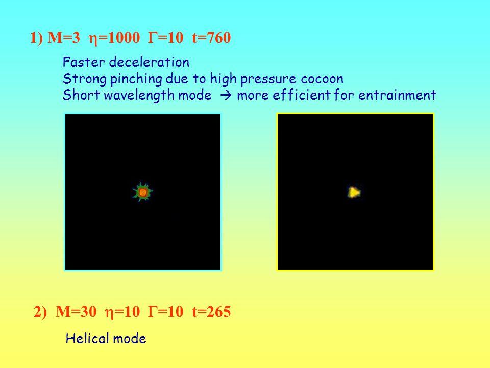 1) M=3 h=1000 G=10 t=760 2) M=30 h=10 G=10 t=265 Faster deceleration