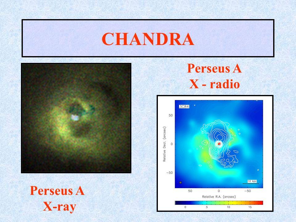CHANDRA Perseus A X - radio Perseus A X-ray