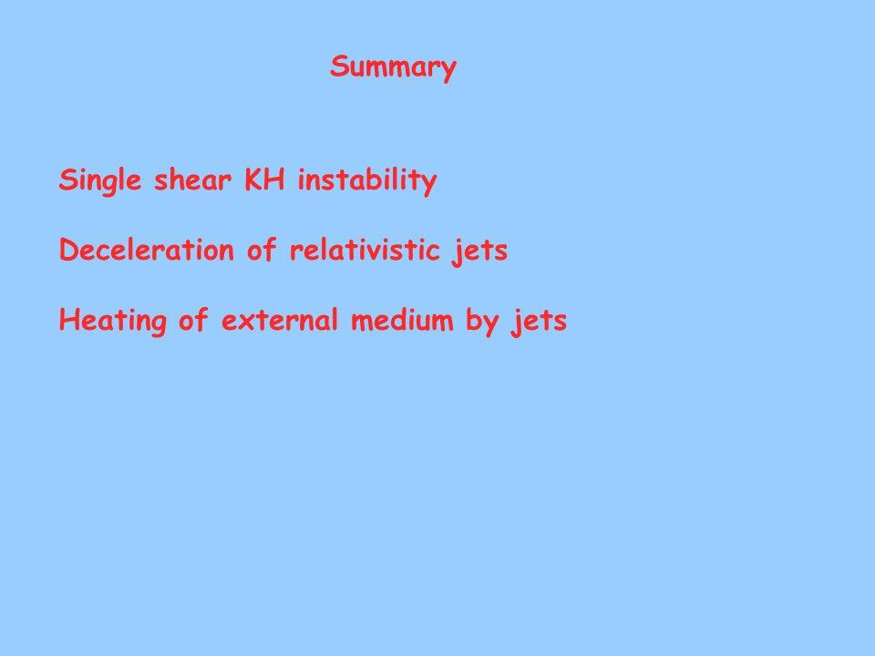 Summary Single shear KH instability. Deceleration of relativistic jets.